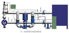 大型智能汽水混合换热站