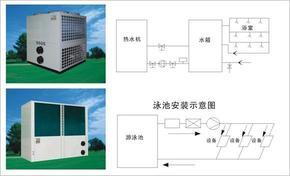 供应西莱克中央热水器