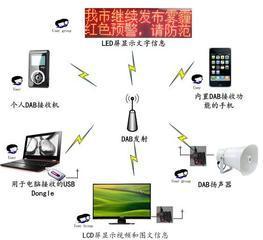 公共场合集结地建设无线数字多媒体广播系统