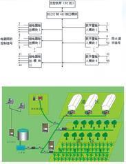 宝华浩运灌溉自动控制系统
