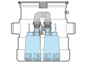 HOMA落地式双泵污水提升器Saniquick BT型