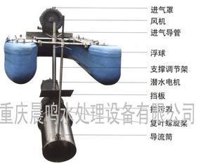加强型推流节能曝气机