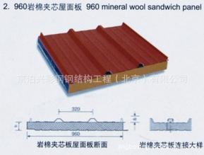 岩棉夹芯保温屋面板960型京泊兴