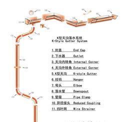半圆型天沟 KR型铜天沟 方形雨水管 圆型雨水管 天沟工程