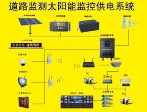 西藏山南地区琼结县太阳能监控系统厂家