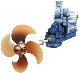 现代船用柴油机(1,200KW~25,000KW)