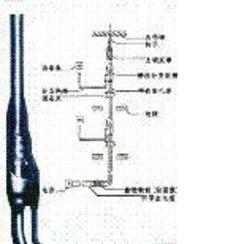 专业生产YFD-VV预分支电缆