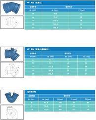 聚丙烯超级静音管BX-PP-C厂家品牌