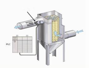 LDS533 酸雾浓度在线监测仪 菲士德