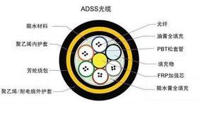 ADSS-XPE-4A光缆3.5
