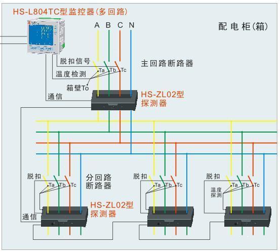 图纸火灾监控系统HS-M801T_CO电气v图纸(原四连排土木图片