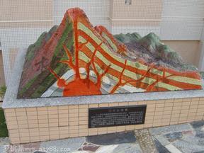 地理模型、地图浮雕
