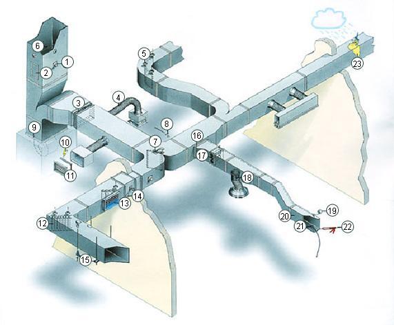 飞机空调系统原理