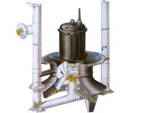 SBJ型潜水搅拌曝气两用机