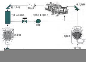 喷油螺杆式压缩机