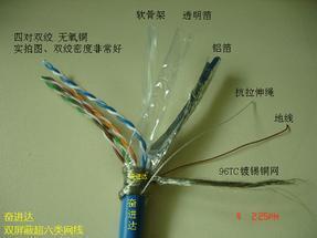 6类屏蔽网线
