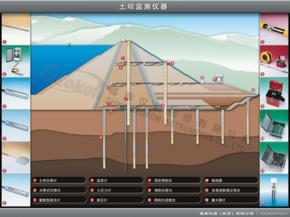 大坝安全监测解决方案
