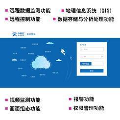 物联网系统 易云系统 物联网应用系统 自动化控制系统