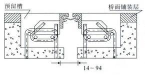 D-80桥梁伸缩缝价格