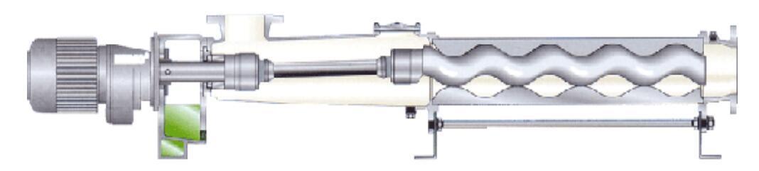 商易宝 产品列表 给水排水 水泵及耦合装置 螺杆泵  点击查看原图