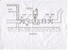 HZ141T(H)电磁液动缓闭闸阀性能介绍