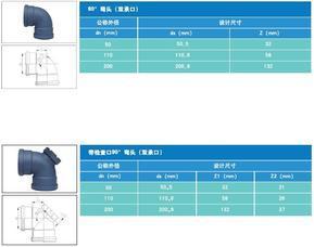 BX-PP-C聚丙烯超级静音排水管023-86382808