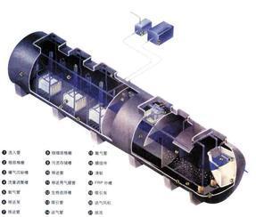污水处理设备及工艺概述