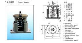 ZDE型可调节低频阻尼弹簧减振器