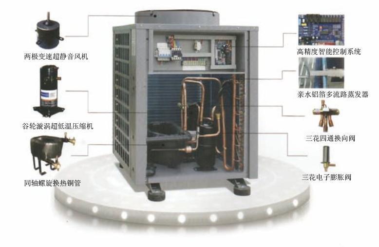 热泵宣传矢量图