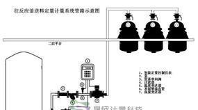 液体肥集中装桶控制系统