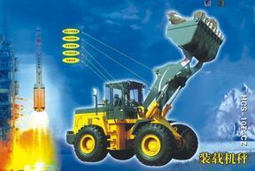 装载机电子秤/铲车秤/铲车秤
