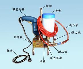 上海高压灌浆机HX-500