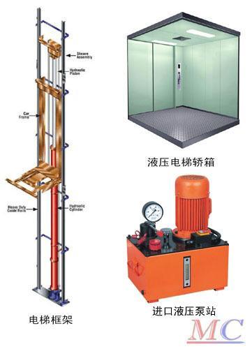液压电梯,液压货梯,液压升降机图片