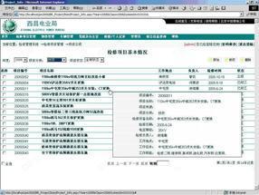电力检修项目管理系统