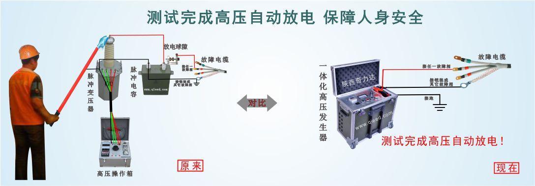 西安电缆断点测试仪电缆断点定位测试仪
