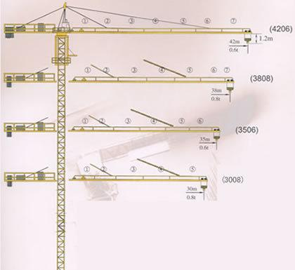 qtz40(tc4208,4708,4808,4810)型是一种液压自升式塔吊,前臂42米,最