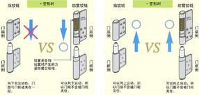 原装进口MIWA抗震门轴 进口门轴