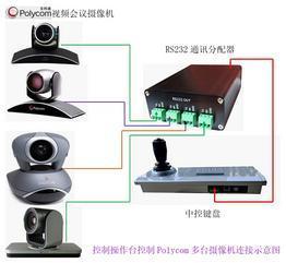 Polycom8203;宝利通视频会议中控键盘