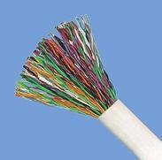 KVVRP多股屏蔽软电缆RVVP,KVVRP