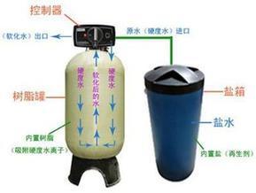 曲靖布草洗涤用水软化水处理设备