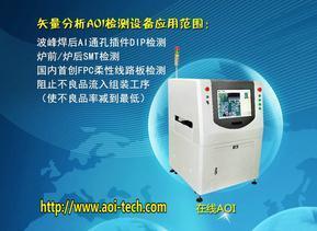 AOI(自动光学检测仪)
