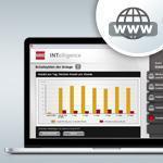 德国KRIWAN科瑞文INTelligence监控软件
