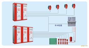 ZD-XFXJ-75/6消防水泵巡检柜