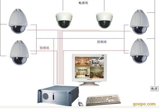 监控摄像头安装,监控设备