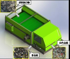 涡电流分选机 PWF080
