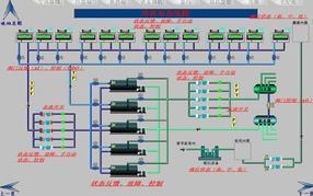 中央空调机房自控系统