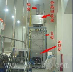 硫酸工业余热利用