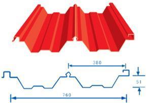 760型彩钢瓦(彩钢板、瓦楞板)
