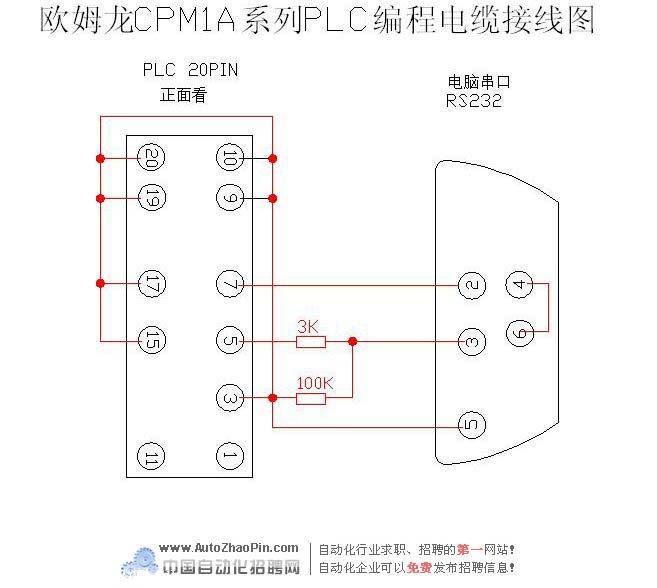欧姆龙plc编程电缆fx-50du-cab0