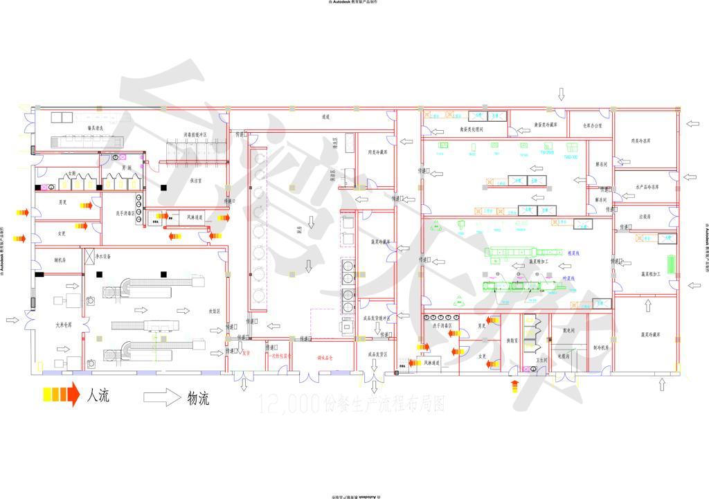 中央厨房设计图展示